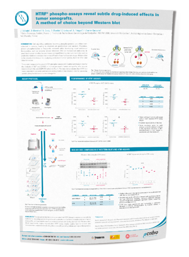 ls-poster-lp-HTRF phospho-assays reveal subtle drug-induced effects